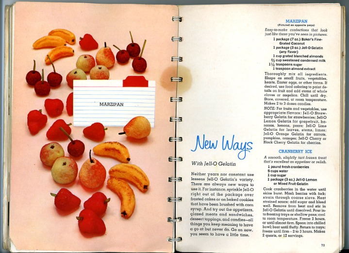 Marzipan Recipe
