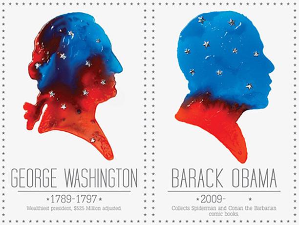 Jell-O Presidents